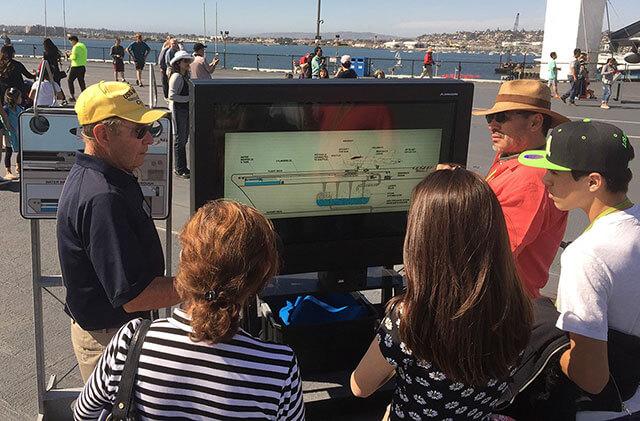 interaktywne cyfrowe oznakowanie na pokładzie pancernika